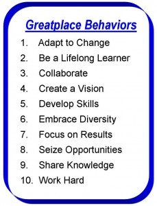 Greatplace Behaviors