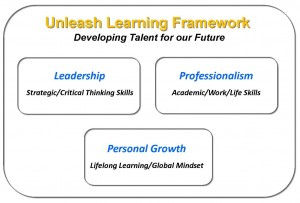 leadership professionalism personal growth revised blue cropped